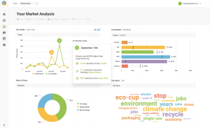 Vaniseo - graphique rapport d'analyse